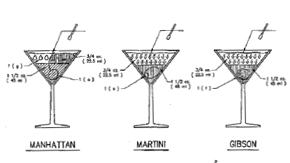EngineerCocktail